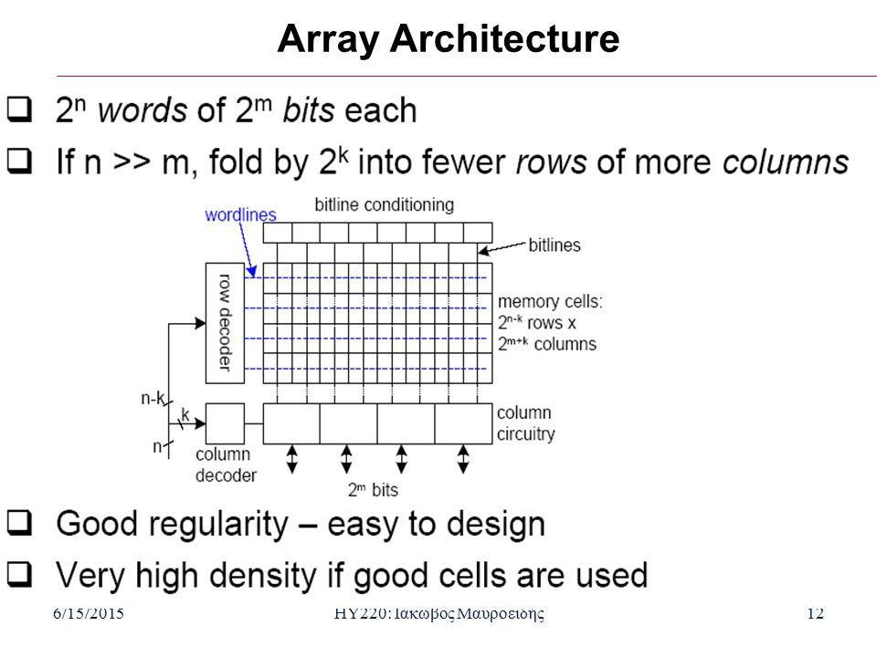 6/15/2015HY220: Ιάκωβος Μαυροειδής12 Array Architecture