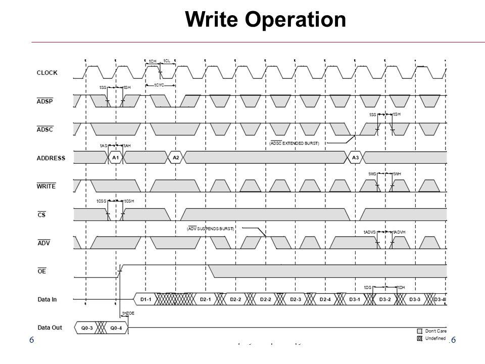 6/15/2015HY220: Ιάκωβος Μαυροειδής16 Write Operation