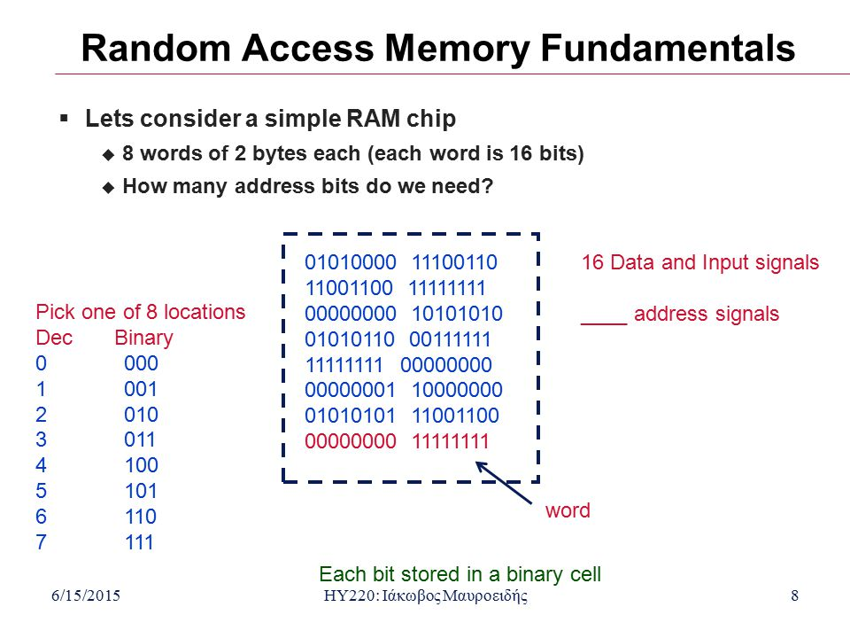 6/15/2015HY220: Ιάκωβος Μαυροειδής8 Random Access Memory Fundamentals  Lets consider a simple RAM chip  8 words of 2 bytes each (each word is 16 bits)  How many address bits do we need.