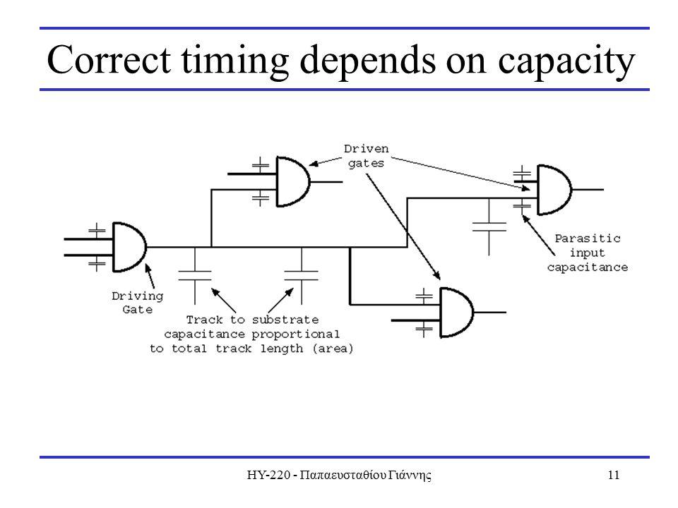 ΗΥ-220 - Παπαευσταθίου Γιάννης11 Correct timing depends on capacity