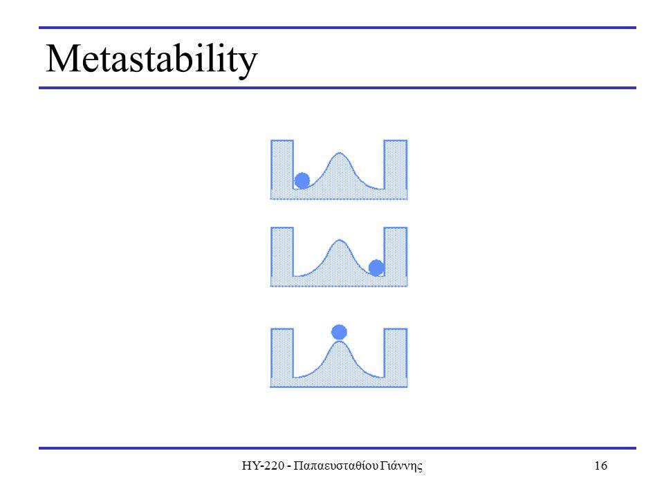 ΗΥ-220 - Παπαευσταθίου Γιάννης16 Metastability