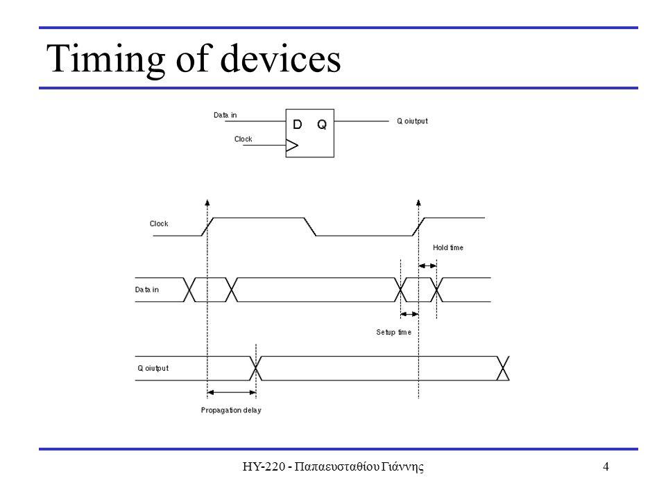 ΗΥ-220 - Παπαευσταθίου Γιάννης4 Timing of devices