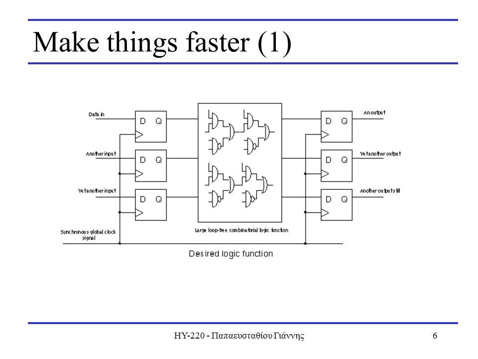 ΗΥ-220 - Παπαευσταθίου Γιάννης6 Make things faster (1)
