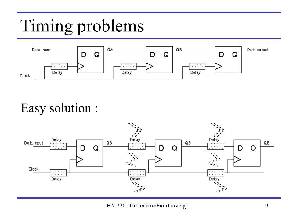 ΗΥ-220 - Παπαευσταθίου Γιάννης9 Timing problems Easy solution :