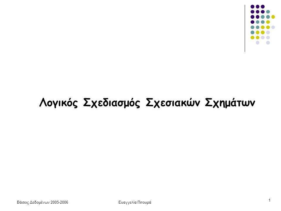 Βάσεις Δεδομένων 2005-2006Ευαγγελία Πιτουρά 1 Λογικός Σχεδιασμός Σχεσιακών Σχημάτων