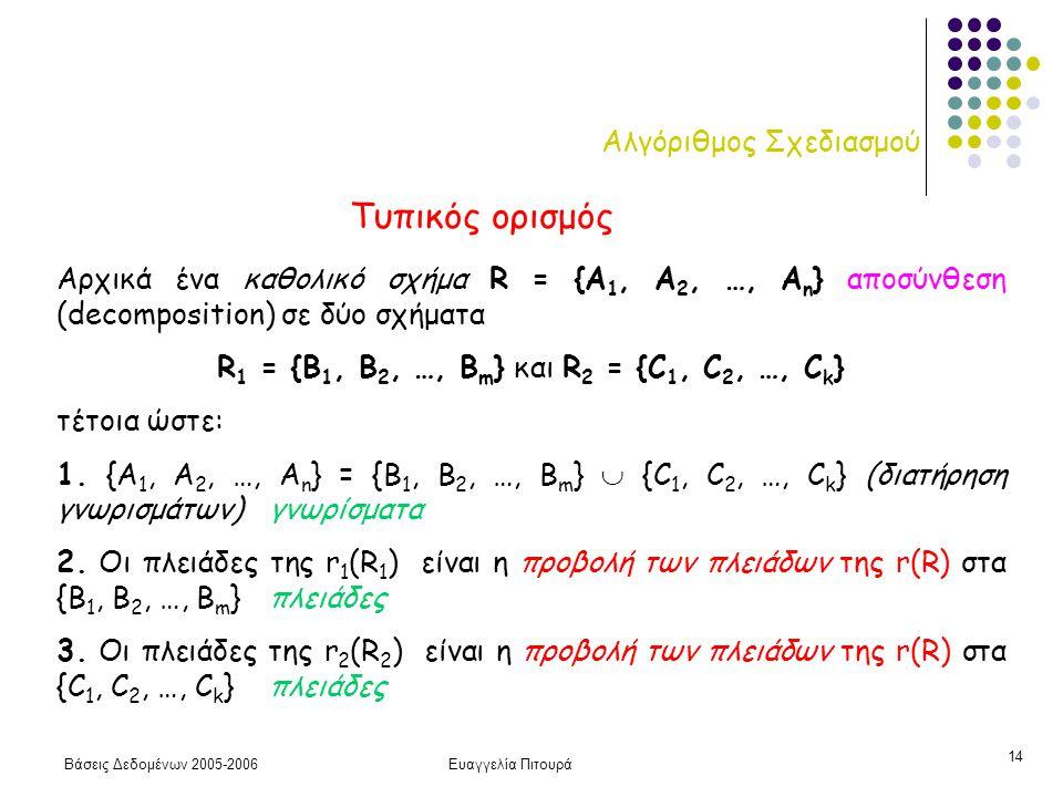 Βάσεις Δεδομένων 2005-2006Ευαγγελία Πιτουρά 14 Αλγόριθμος Σχεδιασμού Αρχικά ένα καθολικό σχήμα R = {A 1, A 2, …, A n } αποσύνθεση (decomposition) σε δύο σχήματα R 1 = {B 1, B 2, …, B m } και R 2 = {C 1, C 2, …, C k } τέτοια ώστε: 1.