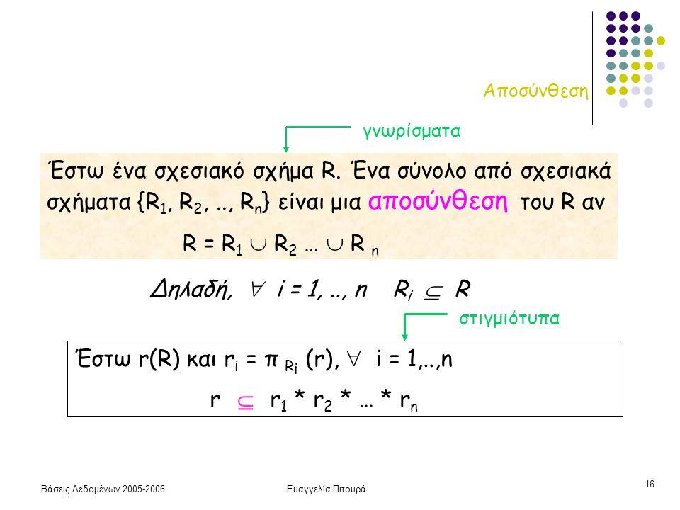 Βάσεις Δεδομένων 2005-2006Ευαγγελία Πιτουρά 16 Αποσύνθεση Έστω ένα σχεσιακό σχήμα R. Ένα σύνολο από σχεσιακά σχήματα {R 1, R 2,.., R n } είναι μια απο