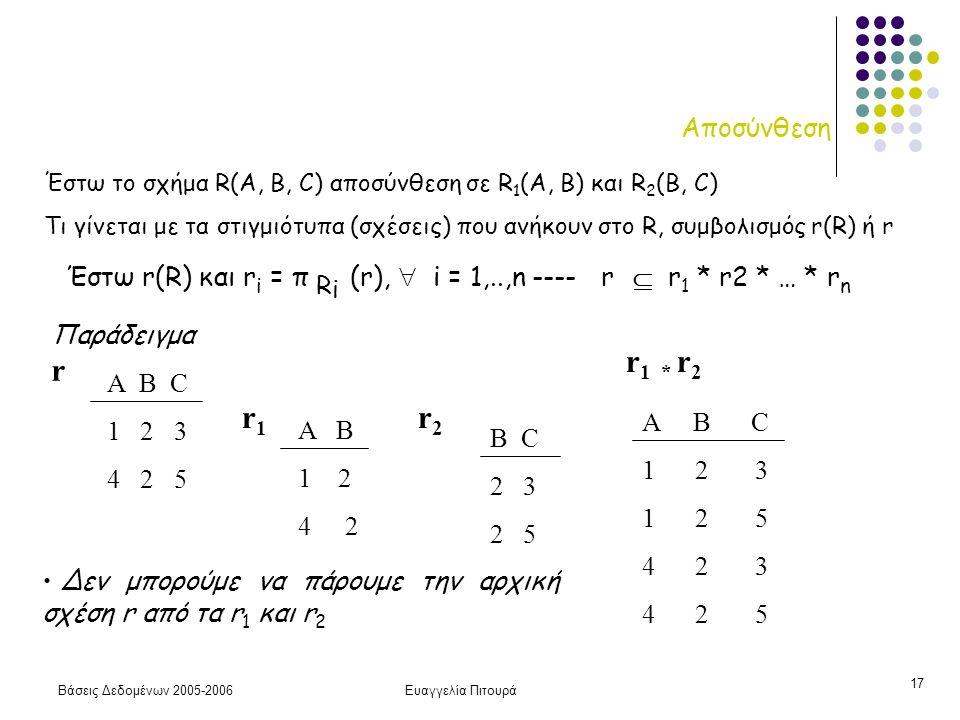 Βάσεις Δεδομένων 2005-2006Ευαγγελία Πιτουρά 17 Αποσύνθεση Έστω r(R) και r i = π R i (r),  i = 1,..,n ---- r  r 1 * r2 * … * r n Παράδειγμα Α B C 1 2 3 4 2 5 r A B 1 2 4 2 r1r1 r2r2 B C 2 3 2 5 r 1 * r 2 A B C 1 2 3 1 2 5 4 2 3 4 2 5 Δεν μπορούμε να πάρουμε την αρχική σχέση r από τα r 1 και r 2 Έστω το σχήμα R(A, B, C) αποσύνθεση σε R 1 (A, B) και R 2 (B, C) Τι γίνεται με τα στιγμιότυπα (σχέσεις) που ανήκουν στο R, συμβολισμός r(R) ή r