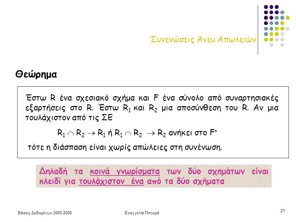 Βάσεις Δεδομένων 2005-2006Ευαγγελία Πιτουρά 21 Συνενώσεις Άνευ Απωλειών Έστω R ένα σχεσιακό σχήμα και F ένα σύνολο από συναρτησιακές εξαρτήσεις στο R.