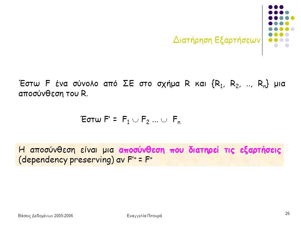 Βάσεις Δεδομένων 2005-2006Ευαγγελία Πιτουρά 26 Διατήρηση Εξαρτήσεων Η αποσύνθεση είναι μια αποσύνθεση που διατηρεί τις εξαρτήσεις (dependency preserving) αν F' + = F + Έστω F ένα σύνολο από ΣΕ στο σχήμα R και {R 1, R 2,.., R n } μια αποσύνθεση του R.