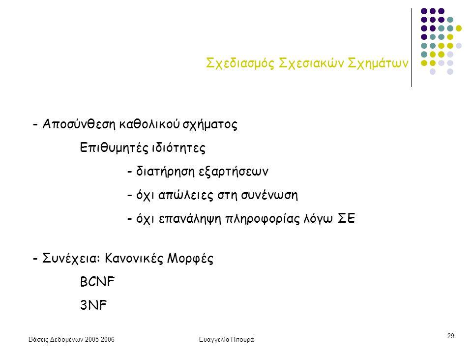 Βάσεις Δεδομένων 2005-2006Ευαγγελία Πιτουρά 29 Σχεδιασμός Σχεσιακών Σχημάτων - Αποσύνθεση καθολικού σχήματος Επιθυμητές ιδιότητες - διατήρηση εξαρτήσεων - όχι απώλειες στη συνένωση - όχι επανάληψη πληροφορίας λόγω ΣΕ - Συνέχεια: Κανονικές Μορφές BCNF 3NF