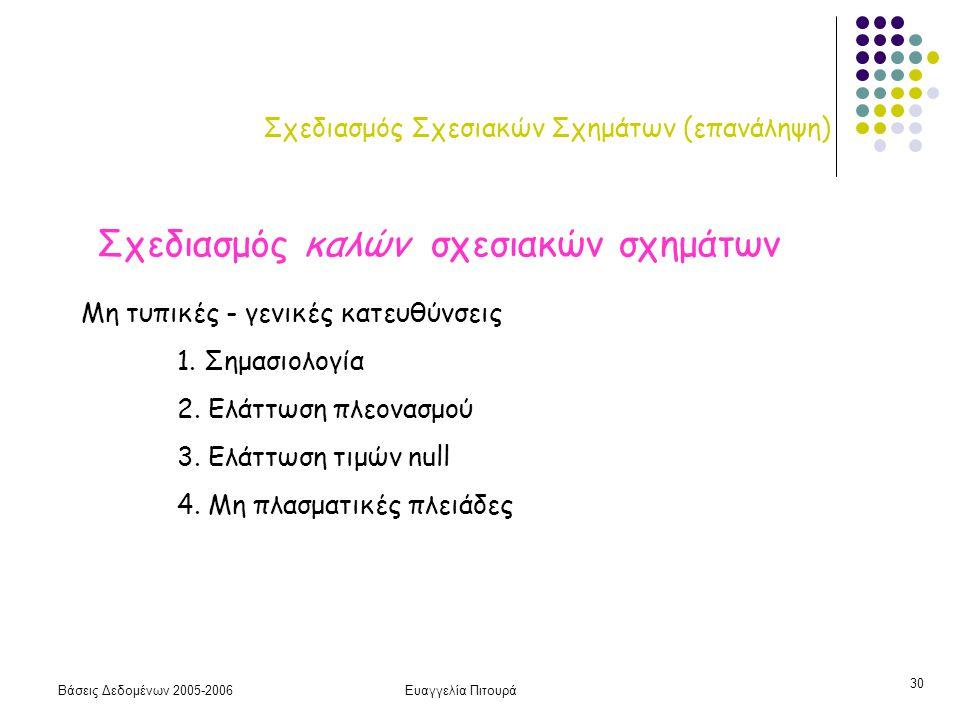 Βάσεις Δεδομένων 2005-2006Ευαγγελία Πιτουρά 30 Σχεδιασμός Σχεσιακών Σχημάτων (επανάληψη) Σχεδιασμός καλών σχεσιακών σχημάτων Μη τυπικές - γενικές κατευθύνσεις 1.