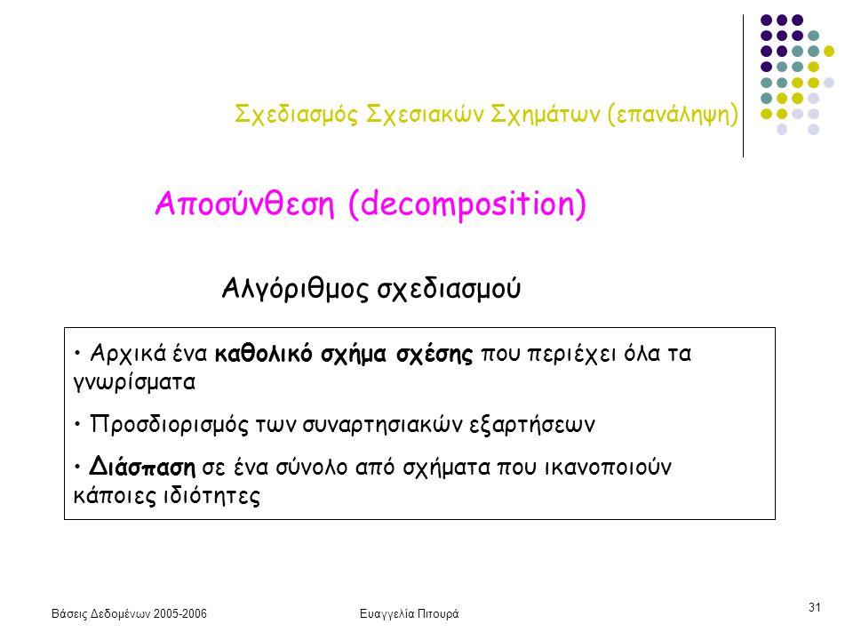 Βάσεις Δεδομένων 2005-2006Ευαγγελία Πιτουρά 31 Σχεδιασμός Σχεσιακών Σχημάτων (επανάληψη) Αλγόριθμος σχεδιασμού Αρχικά ένα καθολικό σχήμα σχέσης που περιέχει όλα τα γνωρίσματα Προσδιορισμός των συναρτησιακών εξαρτήσεων Διάσπαση σε ένα σύνολο από σχήματα που ικανοποιούν κάποιες ιδιότητες Αποσύνθεση (decomposition)