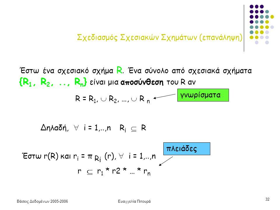 Βάσεις Δεδομένων 2005-2006Ευαγγελία Πιτουρά 32 Σχεδιασμός Σχεσιακών Σχημάτων (επανάληψη) Έστω ένα σχεσιακό σχήμα R. Ένα σύνολο από σχεσιακά σχήματα {R