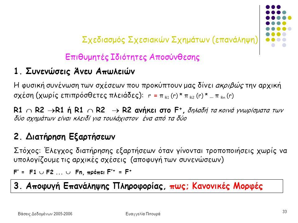 Βάσεις Δεδομένων 2005-2006Ευαγγελία Πιτουρά 33 Σχεδιασμός Σχεσιακών Σχημάτων (επανάληψη) Επιθυμητές Ιδιότητες Αποσύνθεσης 2. Διατήρηση Εξαρτήσεων Στόχ
