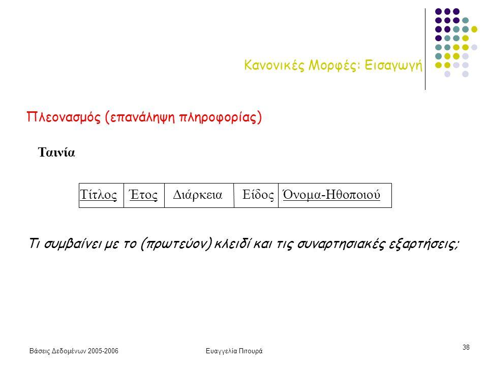 Βάσεις Δεδομένων 2005-2006Ευαγγελία Πιτουρά 38 Κανονικές Μορφές: Εισαγωγή Πλεονασμός (επανάληψη πληροφορίας) Ταινία Τίτλος Έτος Διάρκεια Είδος Όνομα-Ηθοποιού Τι συμβαίνει με το (πρωτεύον) κλειδί και τις συναρτησιακές εξαρτήσεις;