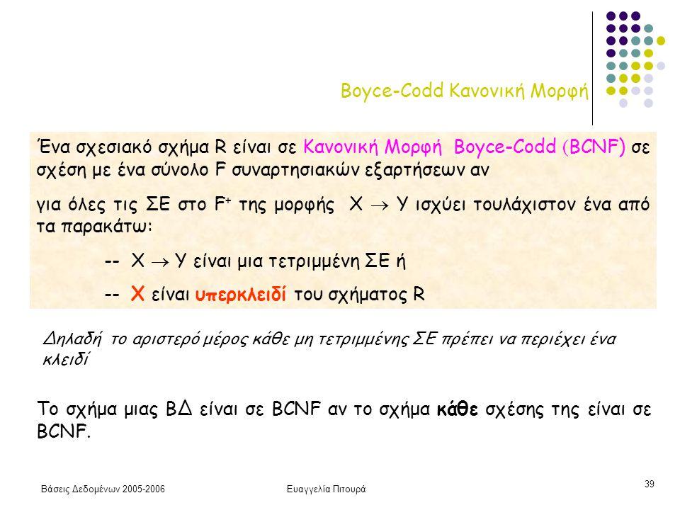 Βάσεις Δεδομένων 2005-2006Ευαγγελία Πιτουρά 39 Boyce-Codd Κανονική Μορφή Ένα σχεσιακό σχήμα R είναι σε Κανονική Μορφή Boyce-Codd ( BCNF) σε σχέση με ένα σύνολο F συναρτησιακών εξαρτήσεων αν για όλες τις ΣΕ στο F + της μορφής X  Y ισχύει τουλάχιστον ένα από τα παρακάτω: -- X  Y είναι μια τετριμμένη ΣΕ ή -- X είναι υπερκλειδί του σχήματος R Δηλαδή το αριστερό μέρος κάθε μη τετριμμένης ΣΕ πρέπει να περιέχει ένα κλειδί Το σχήμα μιας ΒΔ είναι σε BCNF αν το σχήμα κάθε σχέσης της είναι σε BCNF.