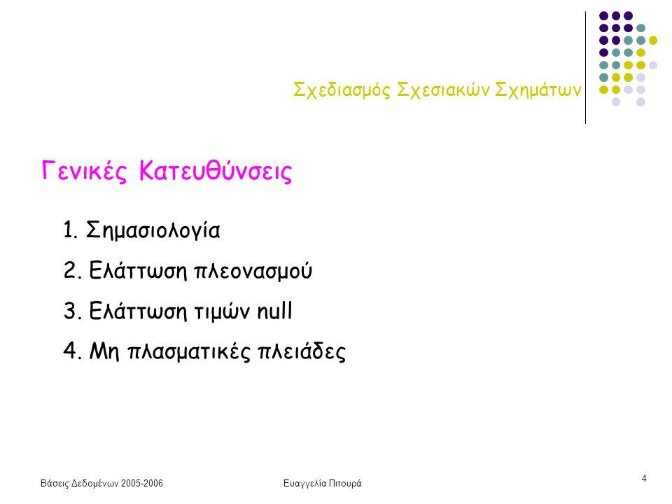 Βάσεις Δεδομένων 2005-2006Ευαγγελία Πιτουρά 4 Σχεδιασμός Σχεσιακών Σχημάτων Γενικές Κατευθύνσεις 1. Σημασιολογία 2. Ελάττωση πλεονασμού 3. Ελάττωση τι