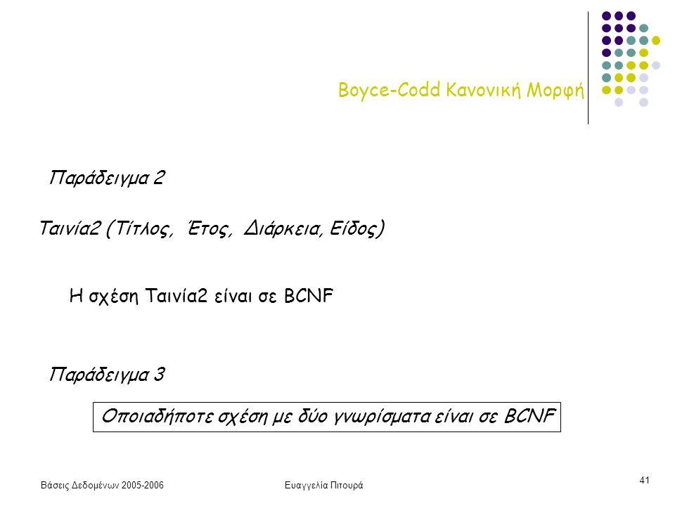 Βάσεις Δεδομένων 2005-2006Ευαγγελία Πιτουρά 41 Boyce-Codd Κανονική Μορφή Παράδειγμα 2 Ταινία2 (Τίτλος, Έτος, Διάρκεια, Είδος) Η σχέση Ταινία2 είναι σε BCNF Παράδειγμα 3 Οποιαδήποτε σχέση με δύο γνωρίσματα είναι σε BCNF