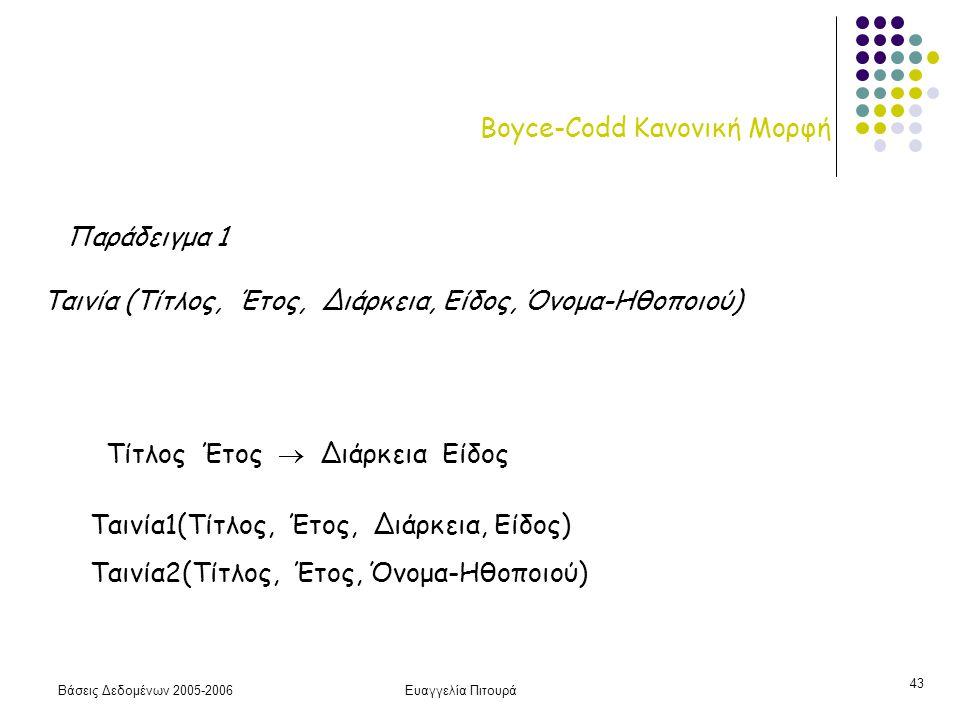 Βάσεις Δεδομένων 2005-2006Ευαγγελία Πιτουρά 43 Boyce-Codd Κανονική Μορφή Παράδειγμα 1 Ταινία (Τίτλος, Έτος, Διάρκεια, Είδος, Όνομα-Ηθοποιού) Τίτλος Έτ