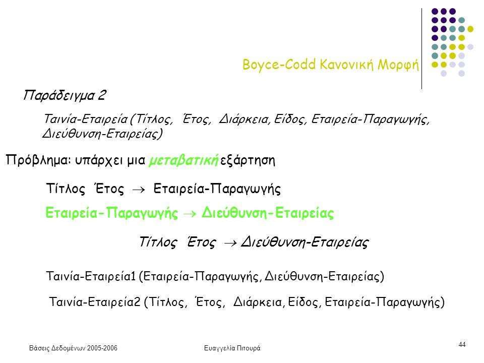 Βάσεις Δεδομένων 2005-2006Ευαγγελία Πιτουρά 44 Boyce-Codd Κανονική Μορφή Παράδειγμα 2 Ταινία-Εταιρεία1 (Εταιρεία-Παραγωγής, Διεύθυνση-Εταιρείας) Τίτλο