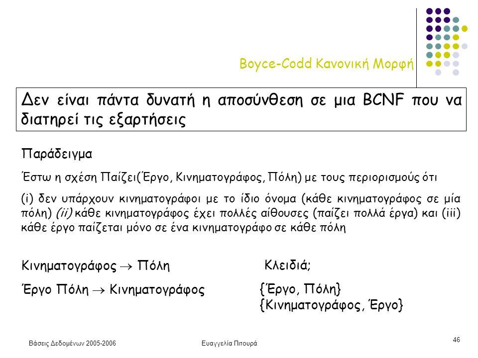 Βάσεις Δεδομένων 2005-2006Ευαγγελία Πιτουρά 46 Boyce-Codd Κανονική Μορφή Δεν είναι πάντα δυνατή η αποσύνθεση σε μια BCNF που να διατηρεί τις εξαρτήσει