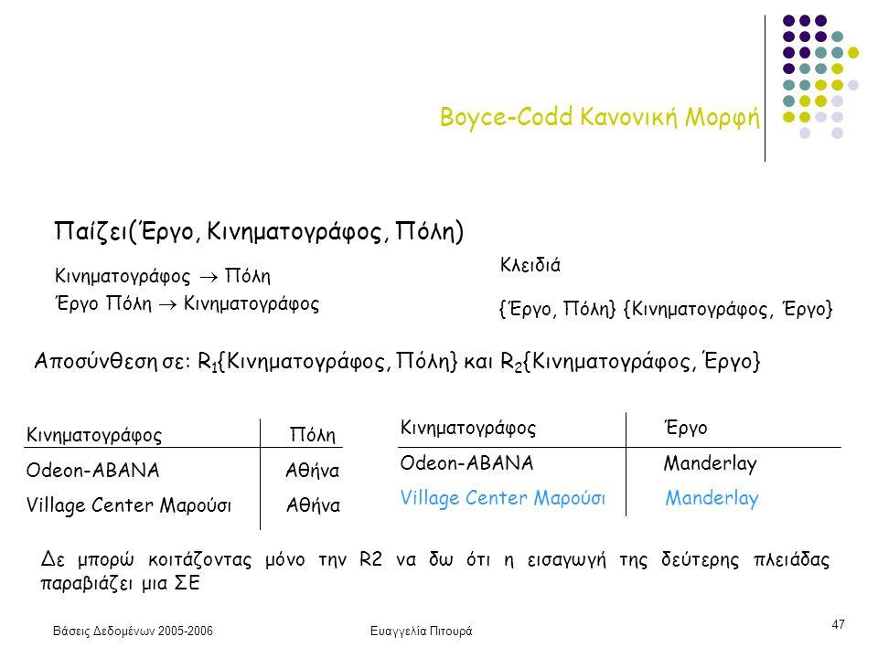 Βάσεις Δεδομένων 2005-2006Ευαγγελία Πιτουρά 47 Boyce-Codd Κανονική Μορφή Παίζει(Έργο, Κινηματογράφος, Πόλη) Κινηματογράφος  Πόλη Έργο Πόλη  Κινηματο