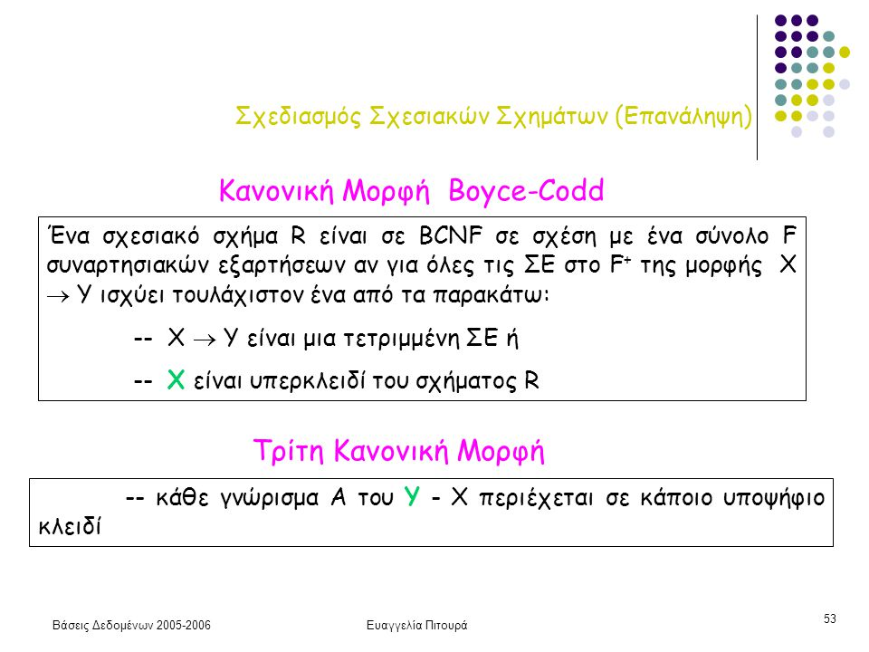 Βάσεις Δεδομένων 2005-2006Ευαγγελία Πιτουρά 53 Σχεδιασμός Σχεσιακών Σχημάτων (Επανάληψη) Κανονική Μορφή Boyce-Codd Ένα σχεσιακό σχήμα R είναι σε BCNF σε σχέση με ένα σύνολο F συναρτησιακών εξαρτήσεων αν για όλες τις ΣΕ στο F + της μορφής X  Y ισχύει τουλάχιστον ένα από τα παρακάτω: -- X  Y είναι μια τετριμμένη ΣΕ ή -- X είναι υπερκλειδί του σχήματος R Τρίτη Κανονική Μορφή -- κάθε γνώρισμα Α του Υ - Χ περιέχεται σε κάποιο υποψήφιο κλειδί