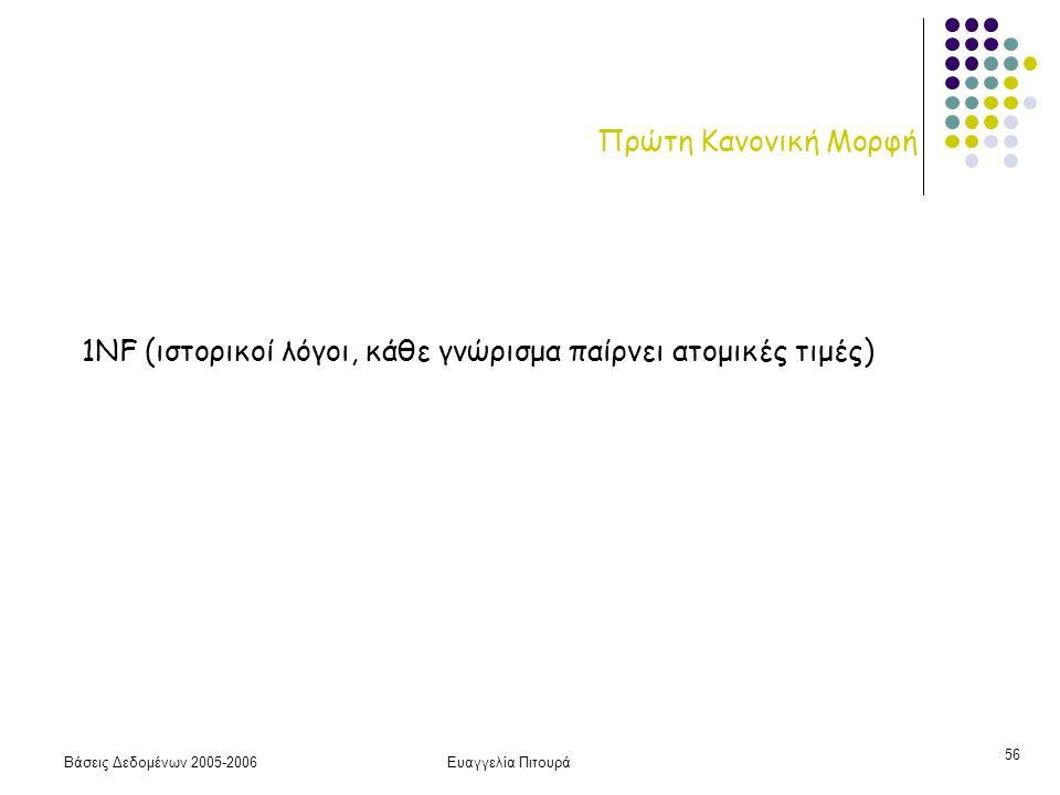 Βάσεις Δεδομένων 2005-2006Ευαγγελία Πιτουρά 56 Πρώτη Κανονική Μορφή 1NF (ιστορικοί λόγοι, κάθε γνώρισμα παίρνει ατομικές τιμές)