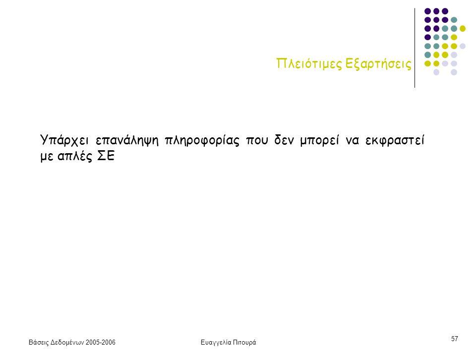 Βάσεις Δεδομένων 2005-2006Ευαγγελία Πιτουρά 57 Πλειότιμες Εξαρτήσεις Υπάρχει επανάληψη πληροφορίας που δεν μπορεί να εκφραστεί με απλές ΣΕ