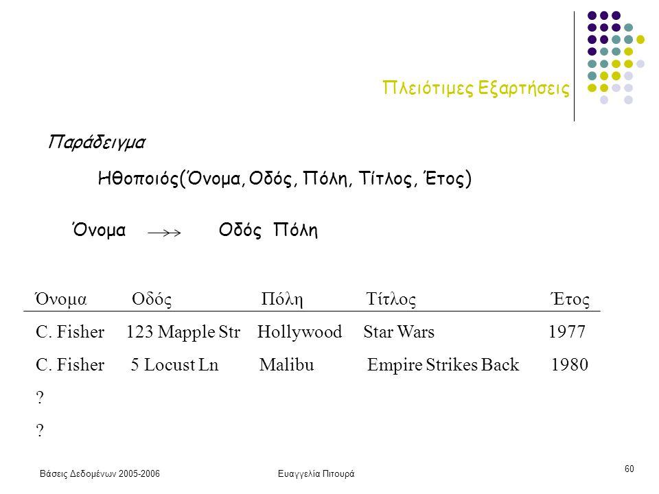 Βάσεις Δεδομένων 2005-2006Ευαγγελία Πιτουρά 60 Πλειότιμες Εξαρτήσεις Παράδειγμα Ηθοποιός(Όνομα, Οδός, Πόλη, Τίτλος, Έτος) Όνομα Οδός Πόλη Όνομα Οδός Π