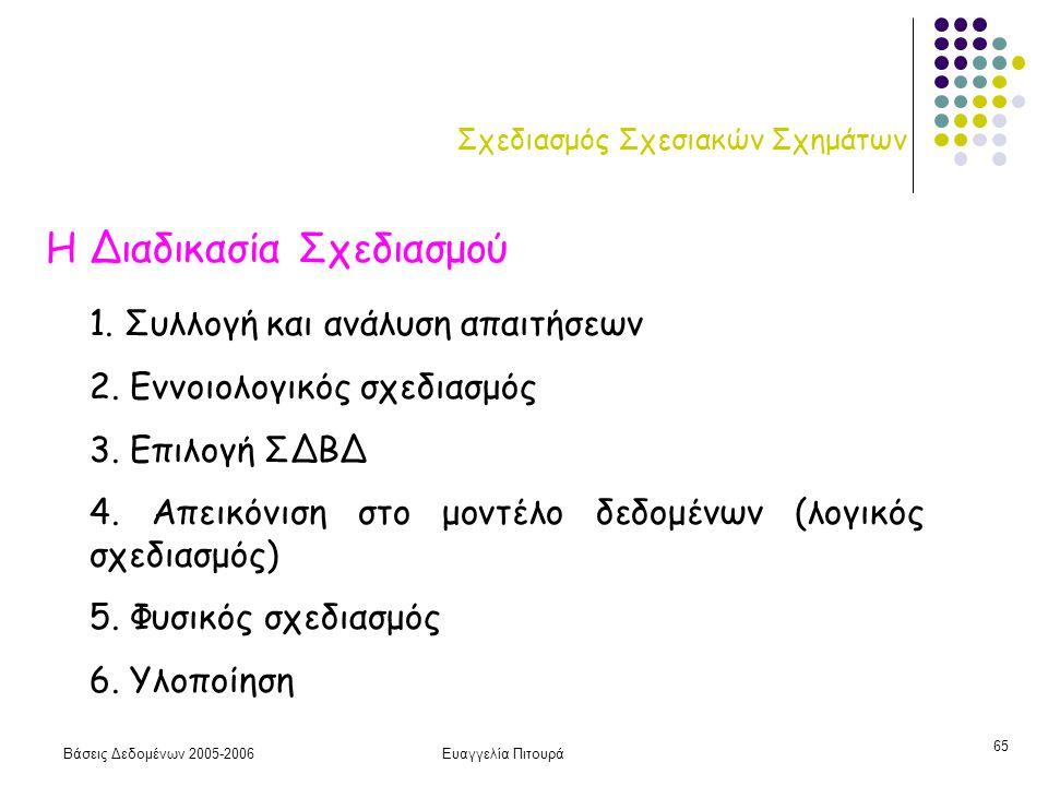 Βάσεις Δεδομένων 2005-2006Ευαγγελία Πιτουρά 65 Σχεδιασμός Σχεσιακών Σχημάτων Η Διαδικασία Σχεδιασμού 1. Συλλογή και ανάλυση απαιτήσεων 2. Εννοιολογικό