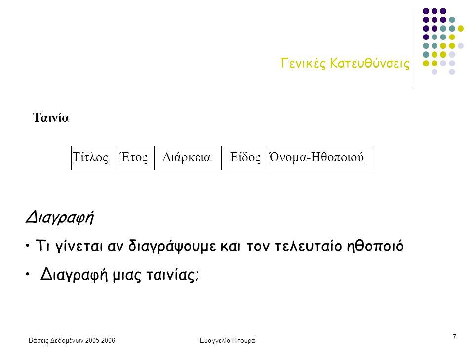 Βάσεις Δεδομένων 2005-2006Ευαγγελία Πιτουρά 7 Γενικές Κατευθύνσεις Ταινία Τίτλος Έτος Διάρκεια Είδος Όνομα-Ηθοποιού Διαγραφή Τι γίνεται αν διαγράψουμε