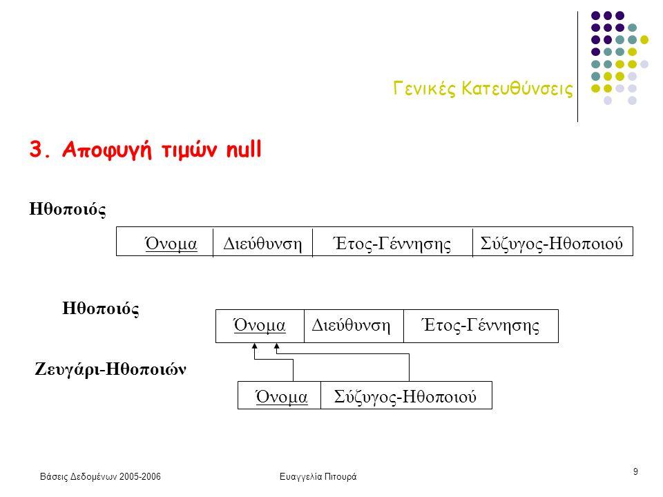 Βάσεις Δεδομένων 2005-2006Ευαγγελία Πιτουρά 9 Γενικές Κατευθύνσεις 3. Αποφυγή τιμών null Ηθοποιός Όνομα Διεύθυνση Έτος-Γέννησης Σύζυγος-Ηθοποιού Ηθοπο