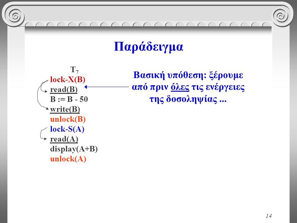 14 Παράδειγμα T 7 lock-X(B) read(B) B := B - 50 write(B) unlock(B) lock-S(A) read(A) display(A+B) unlock(A) Βασική υπόθεση: ξέρουμε από πριν όλες τις ενέργειες της δοσοληψίας...