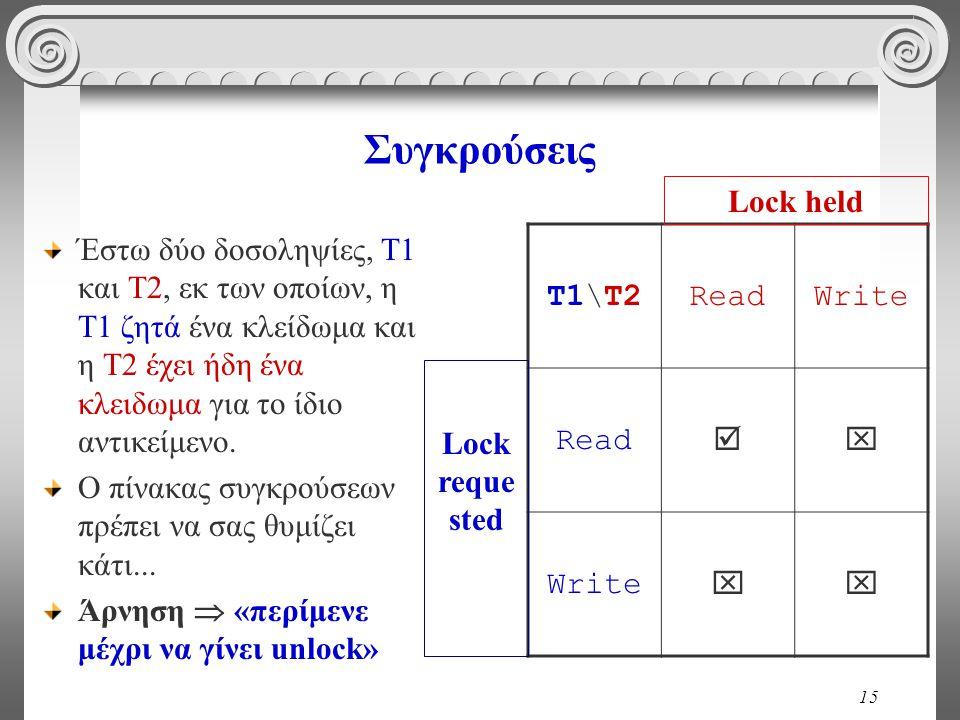 15 Συγκρούσεις Έστω δύο δοσοληψίες, Τ1 και Τ2, εκ των οποίων, η Τ1 ζητά ένα κλείδωμα και η Τ2 έχει ήδη ένα κλειδωμα για το ίδιο αντικείμενο.