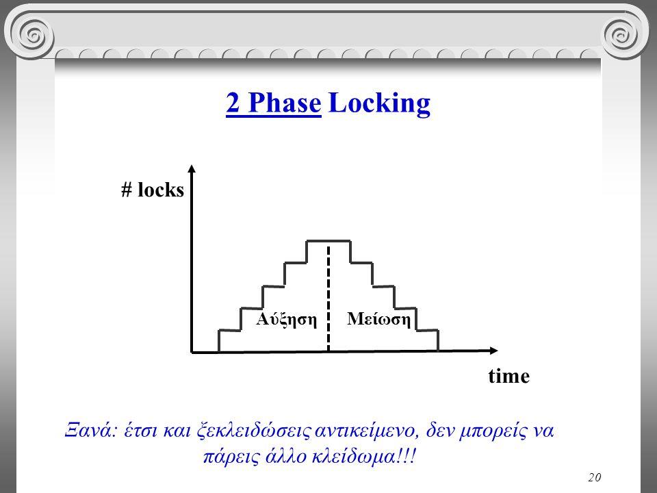 20 2 Phase Locking # locks time ΑύξησηΜείωση Ξανά: έτσι και ξεκλειδώσεις αντικείμενο, δεν μπορείς να πάρεις άλλο κλείδωμα!!!