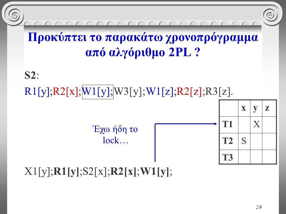 29 Προκύπτει το παρακάτω χρονοπρόγραμμα από αλγόριθμο 2PL .