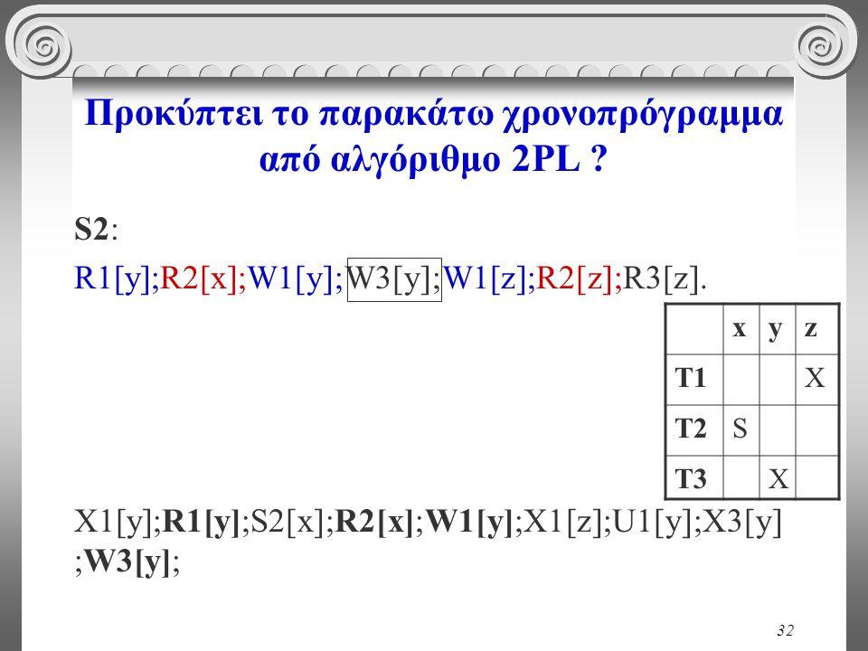 32 Προκύπτει το παρακάτω χρονοπρόγραμμα από αλγόριθμο 2PL .
