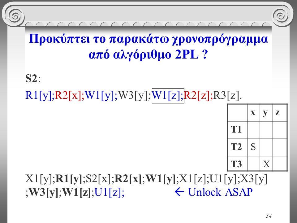 34 Προκύπτει το παρακάτω χρονοπρόγραμμα από αλγόριθμο 2PL .