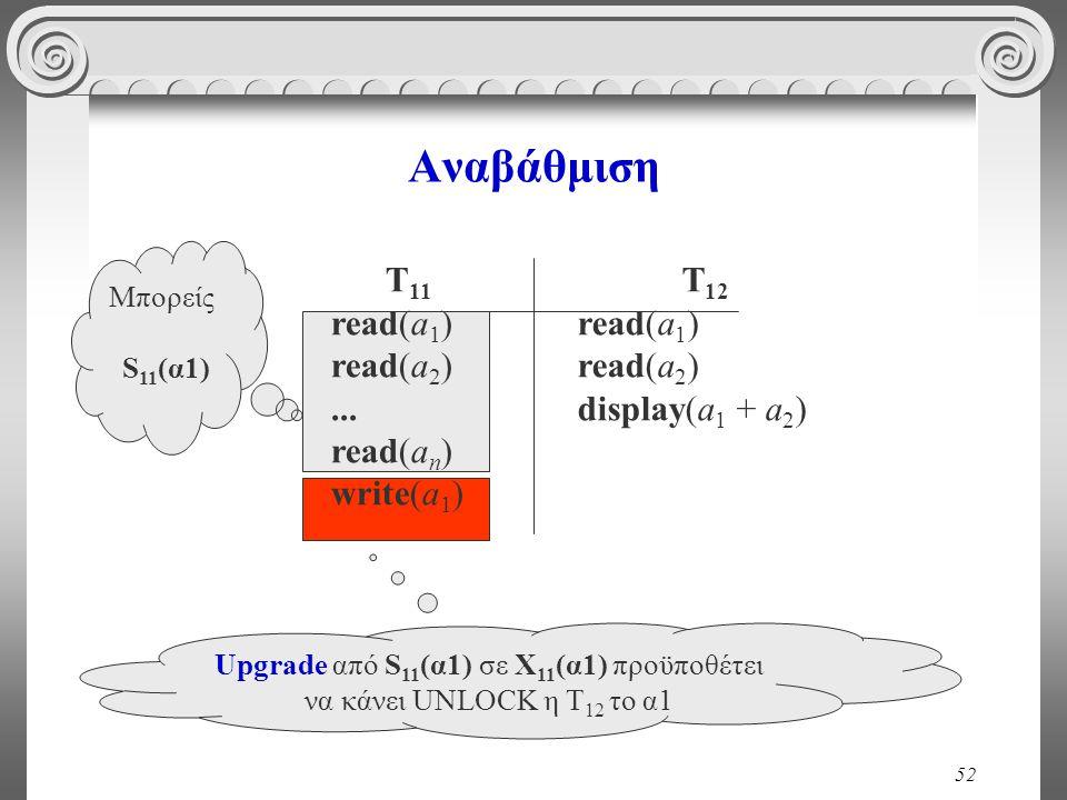 52 Αναβάθμιση T 11 read(a 1 ) read(a 2 )...