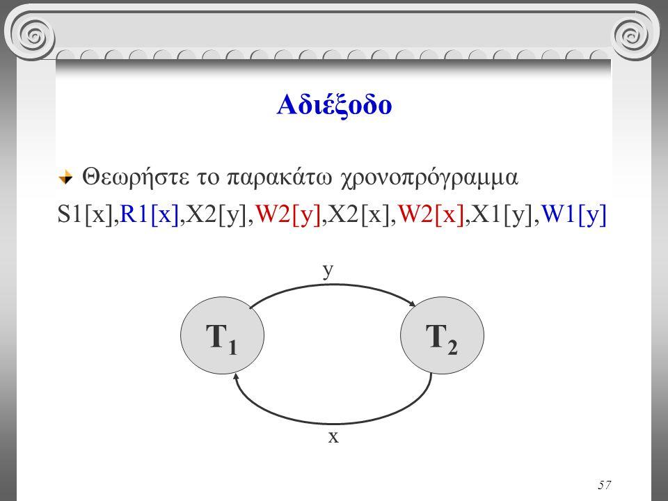 57 Αδιέξοδο Θεωρήστε το παρακάτω χρονοπρόγραμμα S1[x],R1[x],X2[y],W2[y],X2[x],W2[x],X1[y],W1[y] T1T1 T2T2 x y