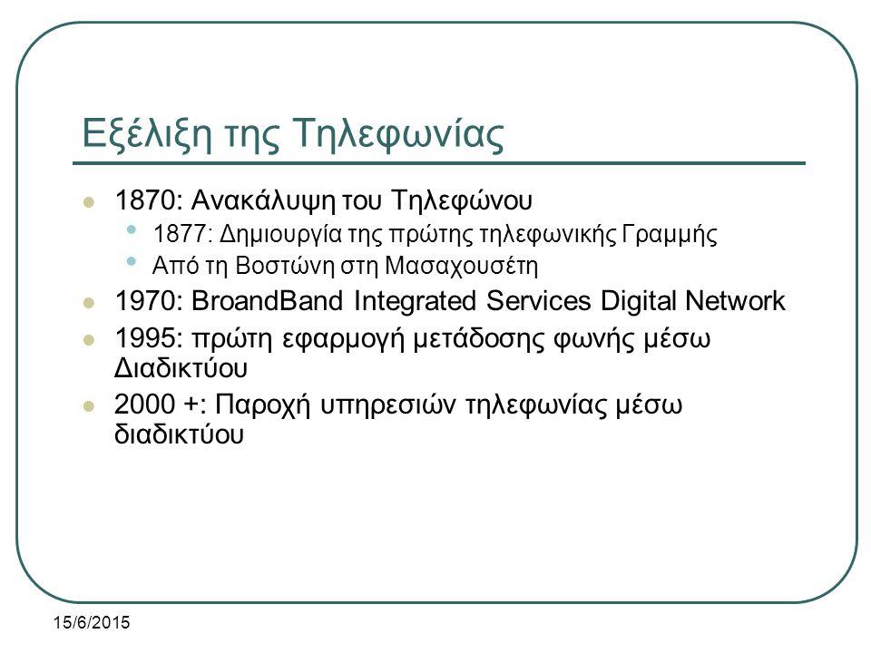 15/6/2015 Εξέλιξη της Τηλεφωνίας 1870: Ανακάλυψη του Τηλεφώνου 1877: Δημιουργία της πρώτης τηλεφωνικής Γραμμής Από τη Βοστώνη στη Μασαχουσέτη 1970: BroandBand Integrated Services Digital Network 1995: πρώτη εφαρμογή μετάδοσης φωνής μέσω Διαδικτύου 2000 +: Παροχή υπηρεσιών τηλεφωνίας μέσω διαδικτύου