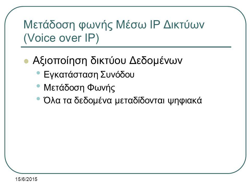 15/6/2015 Μετάδοση φωνής Μέσω IP Δικτύων (Voice over IP) Αξιοποίηση δικτύου Δεδομένων Εγκατάσταση Συνόδου Μετάδοση Φωνής Όλα τα δεδομένα μεταδίδονται