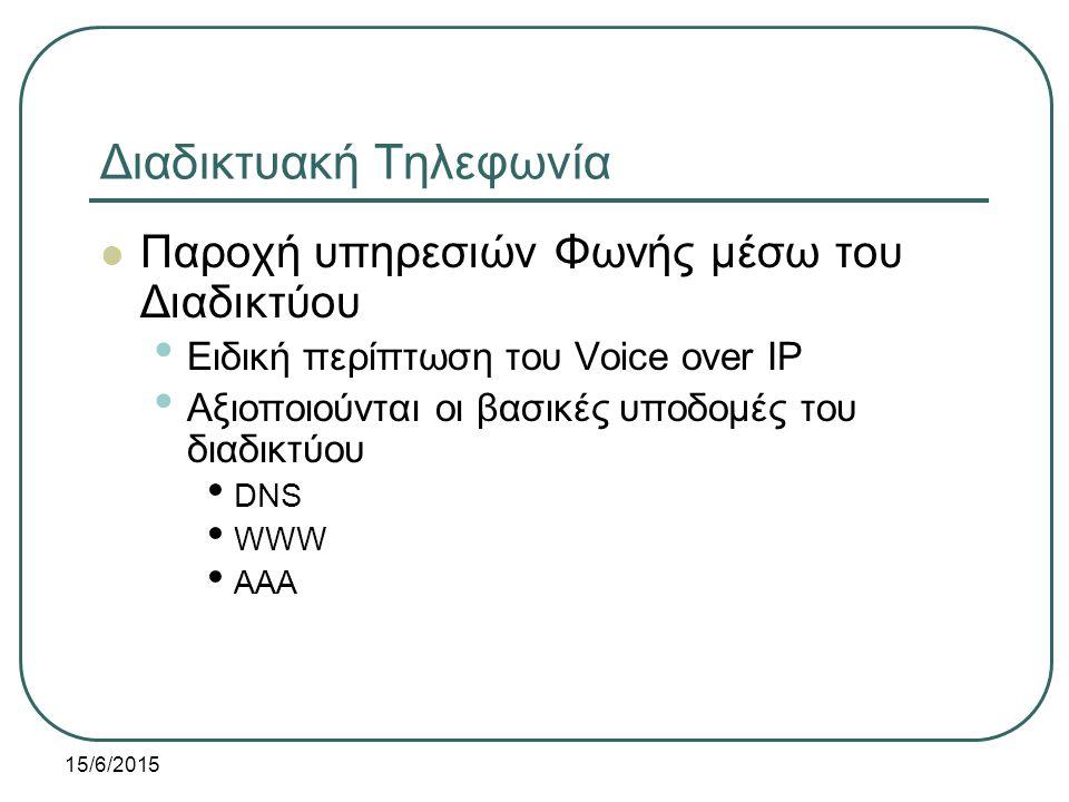 15/6/2015 Διαδικτυακή Τηλεφωνία Παροχή υπηρεσιών Φωνής μέσω του Διαδικτύου Ειδική περίπτωση του Voice over IP Αξιοποιούνται οι βασικές υποδομές του διαδικτύου DNS WWW AAA