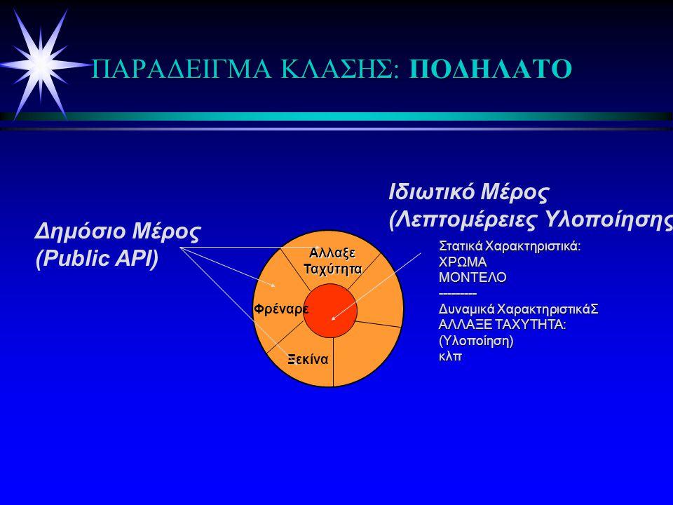 ΚΛΑΣΗ ΑΝΤΙΚΕΙΜΕΝΩΝ  Μία κλάση είναι ένα σχέδιο ή πρότυπο που ορίζει τις κοινές μεταβλητές και μεθόδους όλων των αντικειμένων που ανήκουν στο ίδιο είδ