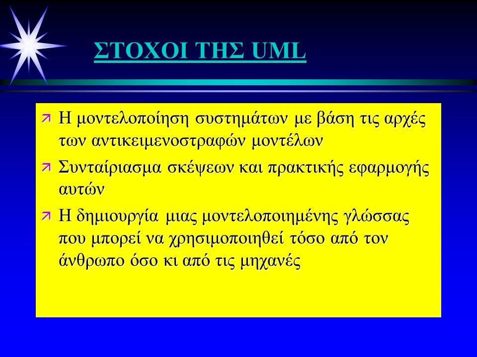 Χρήση της UML Πληροφοριακάσυστήματα Συστήματα πραγματικού χρόνου Κατανεμημένασυστήματα Συστήματαεπιχειρήσεων Τεχνολογικάσυστήματα UML