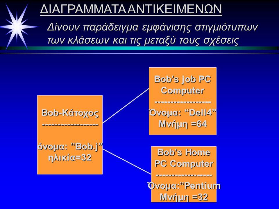 ΔΙΑΓΡΑΜΜΑΤΑ ΚΛΑΣΕΩΝ (CLASS DIAGRAM) ΚΑΤΟΧΟΣ Όνομα : Συμβολοσειρά Ακέραιος ΥΠΟΛΟΓΙΣΤΗΣ όνομ α : Συμβολοσειρά Μνήμη : Ακέραιος 0..11..* : χρησιμοποιεί Η