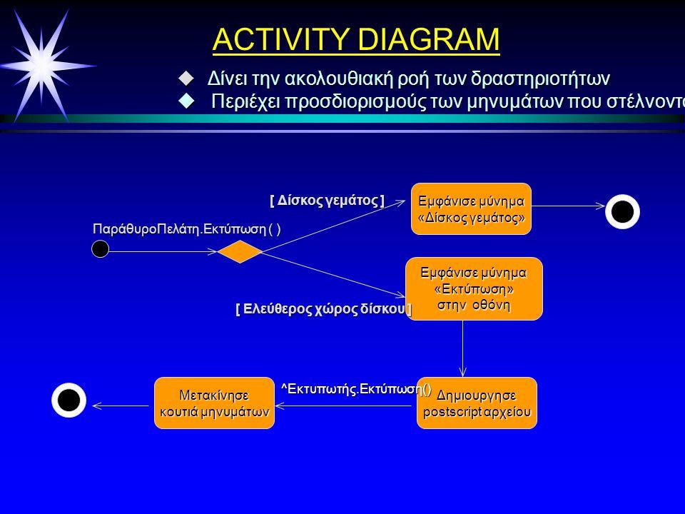 Διαφορές των sequence diagrams και των collaboration diagrams t Sequence diagram : Δείχνει την ακολουθία μηνυμάτων ανάμεσα στα αντικείμενα, με την πάρ