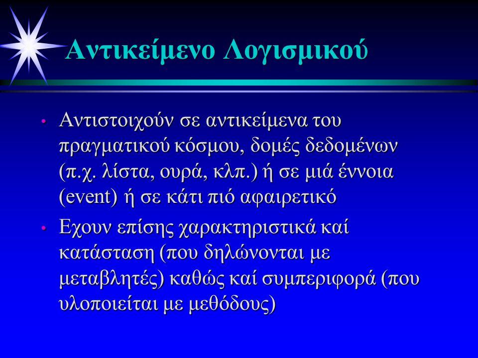 Αντικείμενο Λογισμικού Αντιστοιχούν σε αντικείμενα του πραγματικού κόσμου, δομές δεδομένων (π.χ.